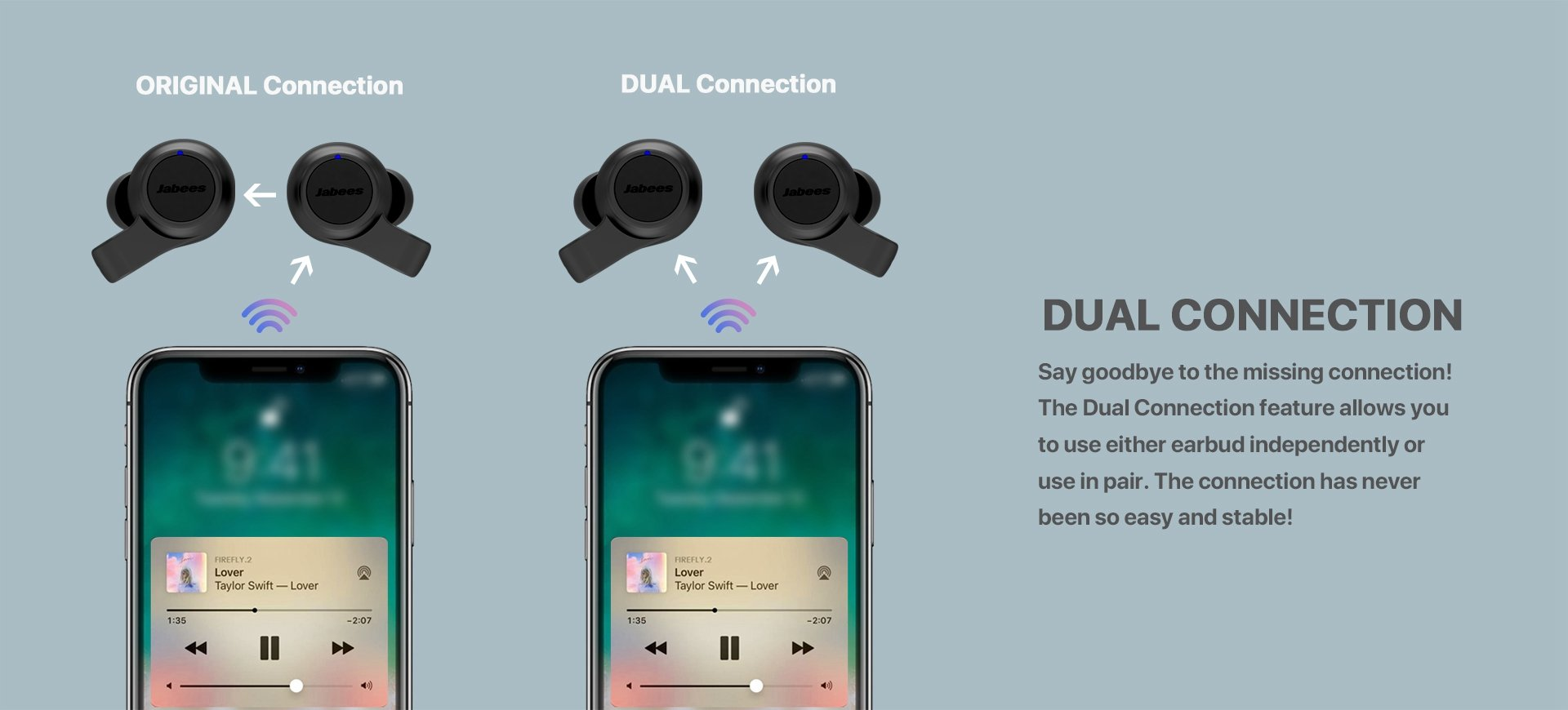 Jabees Firefly 2 Black Touch TWS Earbuds Waterproof & Dustproof IPX7 10